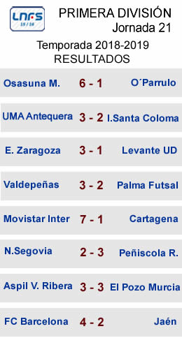 Resultados J21 LNFS Primera
