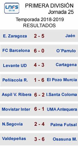 Resultados J25 Primera LNFS