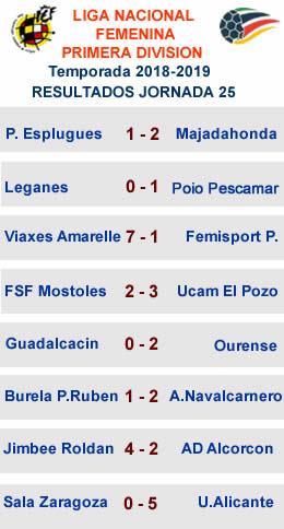 Resultados J25 Femenina Primera