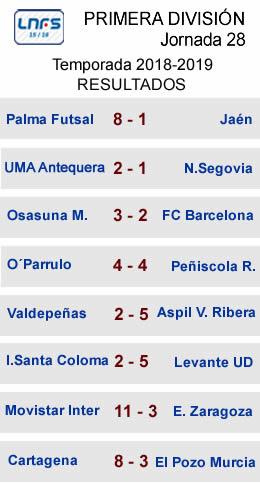 Resultados J28 LNFS Primera