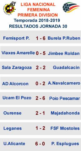 Resultados J30 Femenina Primera