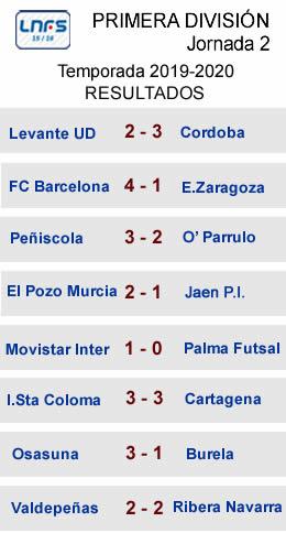 Resultados J2 LNFS Primera