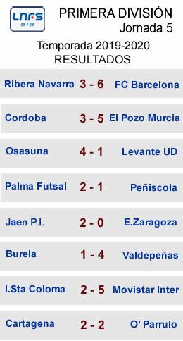 Resultados J5 Primera LNFS