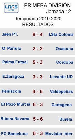 Resultados J12 lNFS Primera