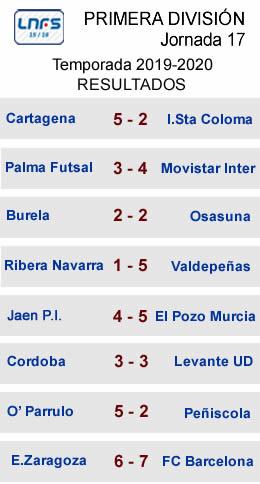 Resultados J17 LNFS Primera