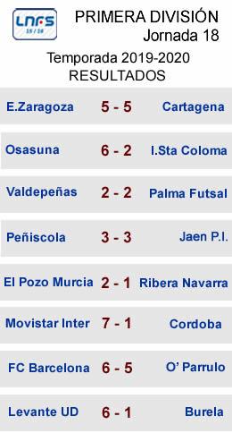 Resultados J18 LNFS Primera