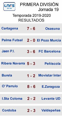 Resultados J19 LNFS Primera