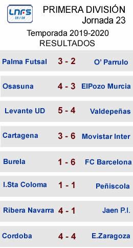 Resultados j23 LNFS Primera