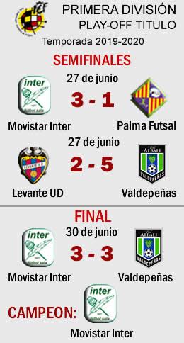 semifinales y final play-off