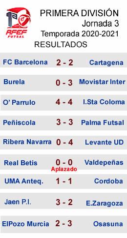 Resultados J3 Primera