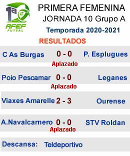 Resultados J10 Femenina G1 Primera