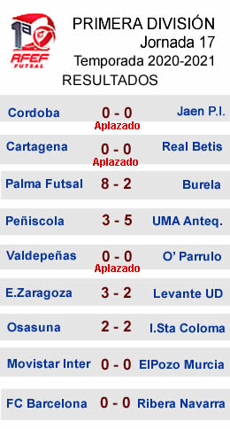 Resultados J17 Primera