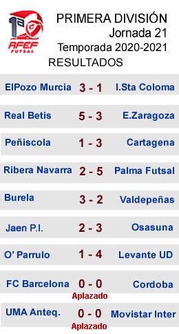 Resultados J21 Primera
