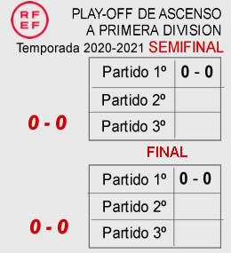 Ascenso a Primera Semifinal y Final