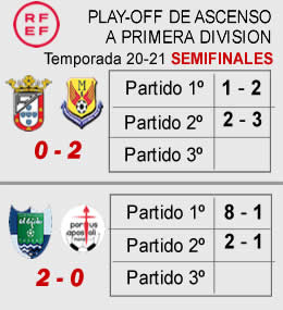 Play-Off Ascenso