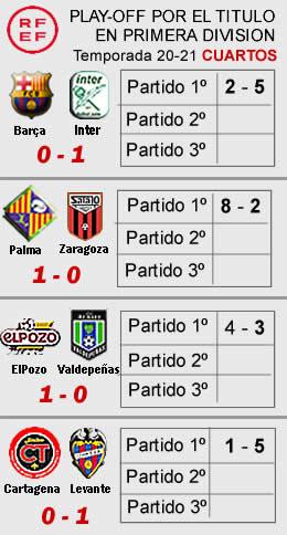 Play-Off Cuartos 1