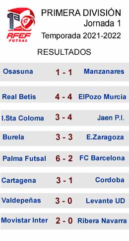 Resultados J1 Primera